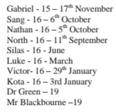 The birthdays of Sang and the guys