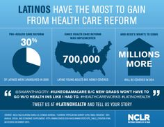 Infographic form NCLR about Obamacare and Latino health