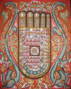 Buddhapada, painting of Buddha's footprint from Myanmar