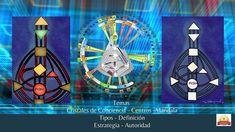 Taller Vivir Tu Diseño #vivirtudiseño#sitemadiseñohumano#tallervivirtudi... Atelier