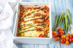 Broilerinfileetä uunissa – Hellapoliisi Lasagna, Zucchini, Chicken, Meat, Vegetables, Breakfast, Ethnic Recipes, Food, Essen