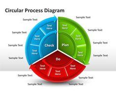 Circular Process Diagram for PowerPoint, #Free premium #PowerPoint diagram #slide design