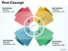 Pest Concept Powerpoint Slides Presentation Diagrams Templates