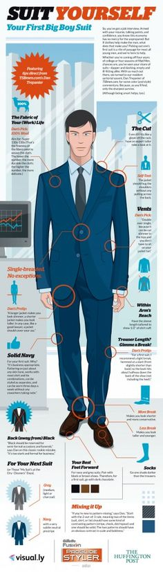 Fresh on IGM > #Suit Style Guide: Strictly men issues here. Here is a business suit dress-code guide with style tips from Dan Trepanier that will help you spruce up and get the best impressions. > http://infographicsmania.com/suit-style-guide/