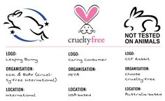 7 Tips For Switching To Cruelty-Free Products (Permanently!)