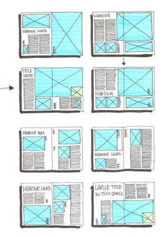 Magazine Spread Layouts
