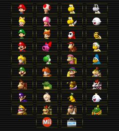 Mario Kart Wii U new Character ideas? - Page 4