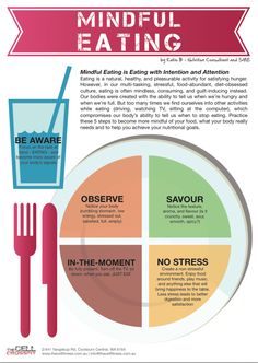Mindful Eating.