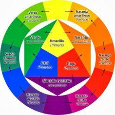 Como Mezclar Los Colores - www.dibujandoarte.com