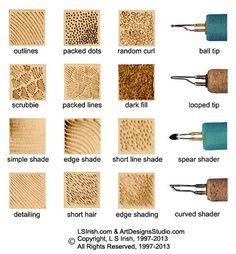 pyrography stroke guide