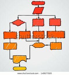 Sketch flowchart vector. - stock vector
