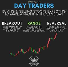 Forex trading is also a good investment plan. Great offers available to you, just slide into my DM let's get on with it. Your financial freedom awaits your decision today. Trading Quotes, Intraday Trading, Stock Advice, Stock Trading Strategies, Trade Finance, Forex Trading Tips, Day Trader, Business Money, Investing Money