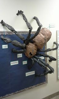 Bulletin board idea, this freaks me out yet intrigues me