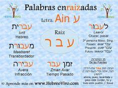 Resultado de imagen para idioma hebreo