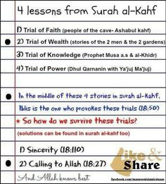 4 lessons from Surah al-Kahf
