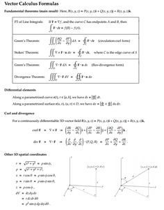 Electrical and Electronic Engineering Forum: Vector Calculus Fundamental Theorems and Formulae....