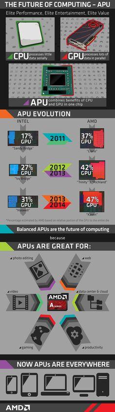 infografia_el_futuro_de_la_informatica.jpg (850×3039)