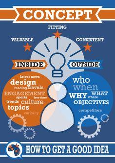 #infografica su #comunicazione e #concept