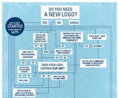 Do You Need A New Logo? Do you need a new logo? This infographic can help you get the answer.