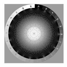 231 Pforten der Schöpfung New Pins, Kunst, Spiritual, Concept, True Words