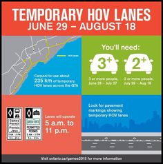Motorists can expect to sit in traffic longer as many athletes, officials and visitors descend on southern Ontario for the 2015 Pan Am/Parapan Am Games. Pan Am, Day Trips, How To Find Out, Games, Infographics, Ontario, Hot, Infographic, Gaming