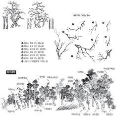 나무 가지 그리기 Chinese Landscape Painting, Landscape Drawings, Japanese Painting, Chinese Painting, Chinese Art, Landscape Paintings, Korean Art, Asian Art, Scenery Paintings