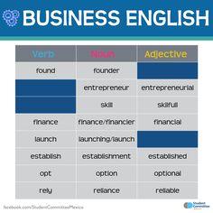 busness english essay