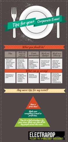 revised blooms taxonomy infographic from Primary Education Oasis Event Planning Tips, Event Planning Business, Business Events, Corporate Events, Party Planning, Primary Teaching, Primary Education, Waldorf Education, Teaching Activities