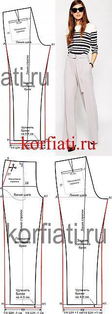Pantalones Patrón de Anastasia Korfiati
