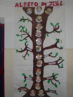 albero di Jesse