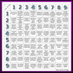 Free Numerology Compatibility Chart Free Numerology Compatibility Chart date of birth guide life challenge numbers life path 9 life path calculator life path how to life path number life path relationships life path spiritual Numerology Compatibility, Compatibility Chart, Astrology Numerology, Numerology Numbers, Numerology Chart, Numerology Calculation, Life Path Number, Life Path 3, Number Meanings