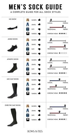 A complete guide to men's socks. Learn everything your ever wanted to know about menswear socks from casual to formal and everything in between. Mens Style Guide, Men Style Tips, Fashion Socks, Mens Fashion, Fashion Guide, Style Fashion, Fashion Menswear, Fashion Advice, Trendy Fashion
