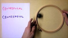"""Proof that """"The Centrifugal Force"""" is not real! 