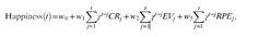 Uma equação matemática pode prever a felicidade?