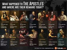 Where in the Bible is it mentioned what happened to the apostles? It is the PTB and the false prophets and ministries that peddle the stories of the apostles deaths.