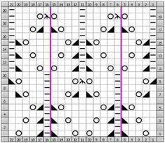Schema model de tricotat talismane Knitting Patterns, Diagram, Words, Places, Knit Patterns, Cable Knitting Patterns, Knitting Stitch Patterns, Crochet Pattern, Horse