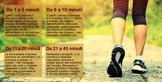 Non c'è nessuna condizione fisica, estetica o di salute per cui si possano ottenere gli stessi risultati e benefici dell'abitudine di camminare. Camminare