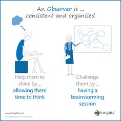 An Observer is consistent and organised so help them shine but don't forget to challenge them. Leadership Development, Personal Development, Insights Discovery, Customer Insight, Color Psychology, Leadership Quotes, Teaching Science, Human Resources, Super Powers