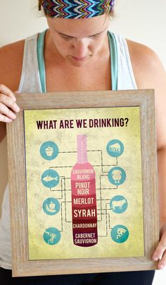 Wine Art Print, Alcohol Infographic, Alcohol Poster, Kitchen Wall Decor 11 x 14 on Etsy, $21.00