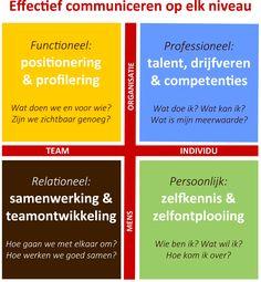 Keizer & Co, communicatie, coaching en training - Utrecht