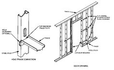 metal stud construction | metal stud framing