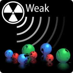 Illustration of the weak force: a group of quarks being eroded by rays  (credit: Tom Kemp)
