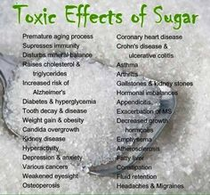 Sugar is so bad for our body!   Let's get it out of your body! Message me, get info, samples available!  Danaschafer4@gmail.com
