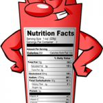 Calories for weight loss for women, Facts About Nutrition Labels
