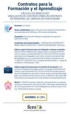 #ahorrardinero con los #contratosdeformación en el sector #limpieza Saving Money, Cleanser, Entrepreneur, Learning