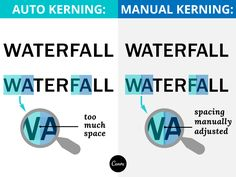 In this article, we talk about the definition of kerning and its importance in design. Learn more about kerning here, and start kerning like a pro! Type Design, Layout Design, Web Design, Graphic Design, School Design, Typography, Learning, Words, Visualising