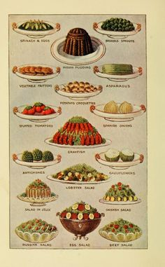 """From the """"profusely illustrated"""" Smiley's cook book and universal household guide: a comprehensive collection of recipes and useful information, pertaining to every department of housekeeping. Chicago: Smiley Publishing Company, 1895"""