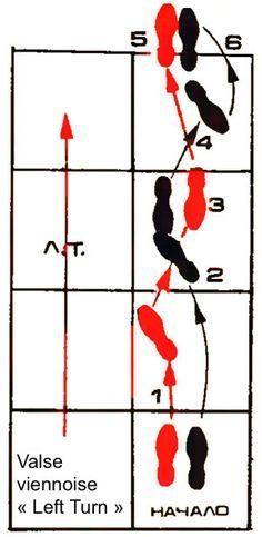 D Eddd C E F E on Waltz Dance Diagram