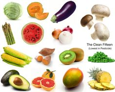 The Dirty Dozen And Clean 15 Produce. | Tellwut.com