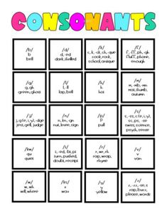 Sound Spelling Posters and Notebook Charts   TpT Anchor Chart Display, Anchor Charts, Easel Activities, Writing Activities, Student Data, Teaching Tools, Teacher Newsletter, Spelling, Middle School